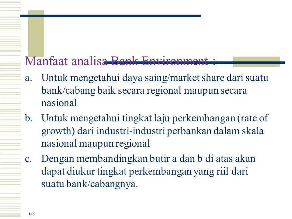 Manfaat analisa Bank Environment :