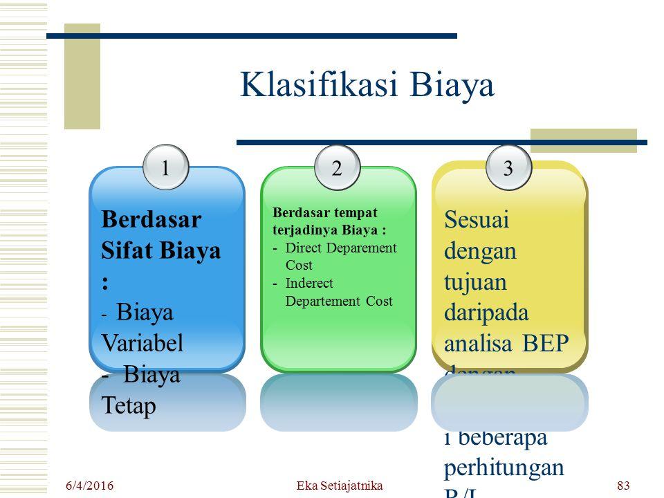 Klasifikasi Biaya Berdasar Sifat Biaya :