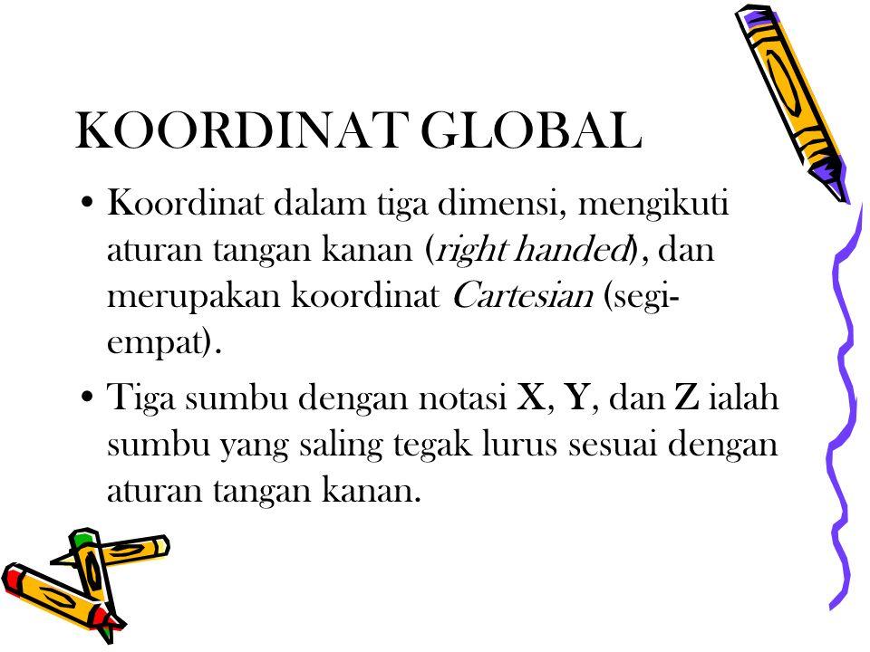 KOORDINAT GLOBAL Koordinat dalam tiga dimensi, mengikuti aturan tangan kanan (right handed), dan merupakan koordinat Cartesian (segi-empat).