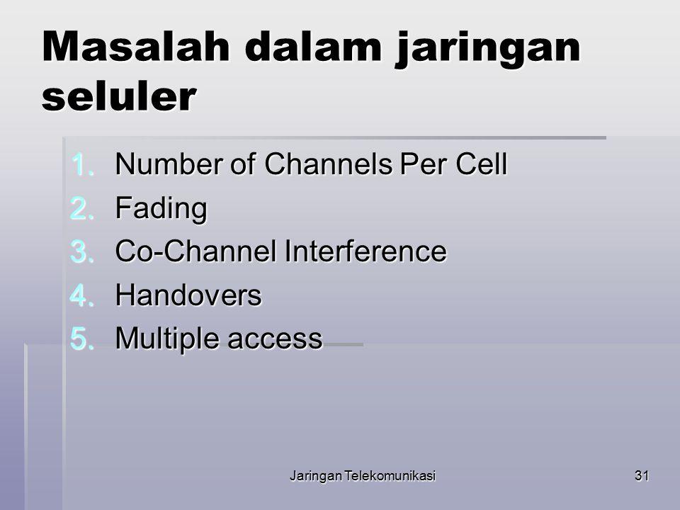 Masalah dalam jaringan seluler