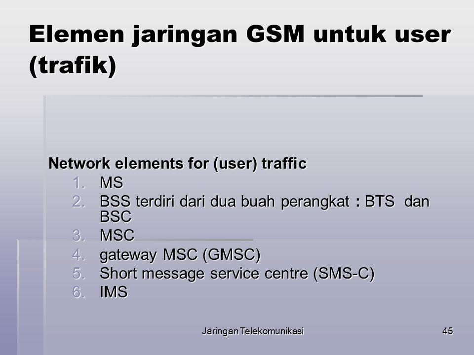 Elemen jaringan GSM untuk user (trafik)