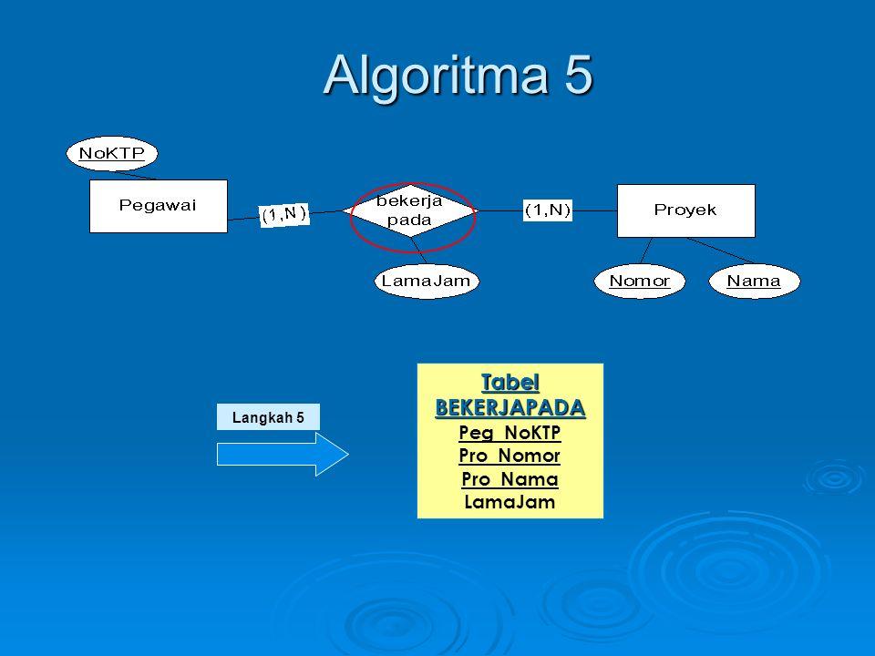 Algoritma 5 Tabel BEKERJAPADA Peg_NoKTP Pro_Nomor Pro_Nama LamaJam