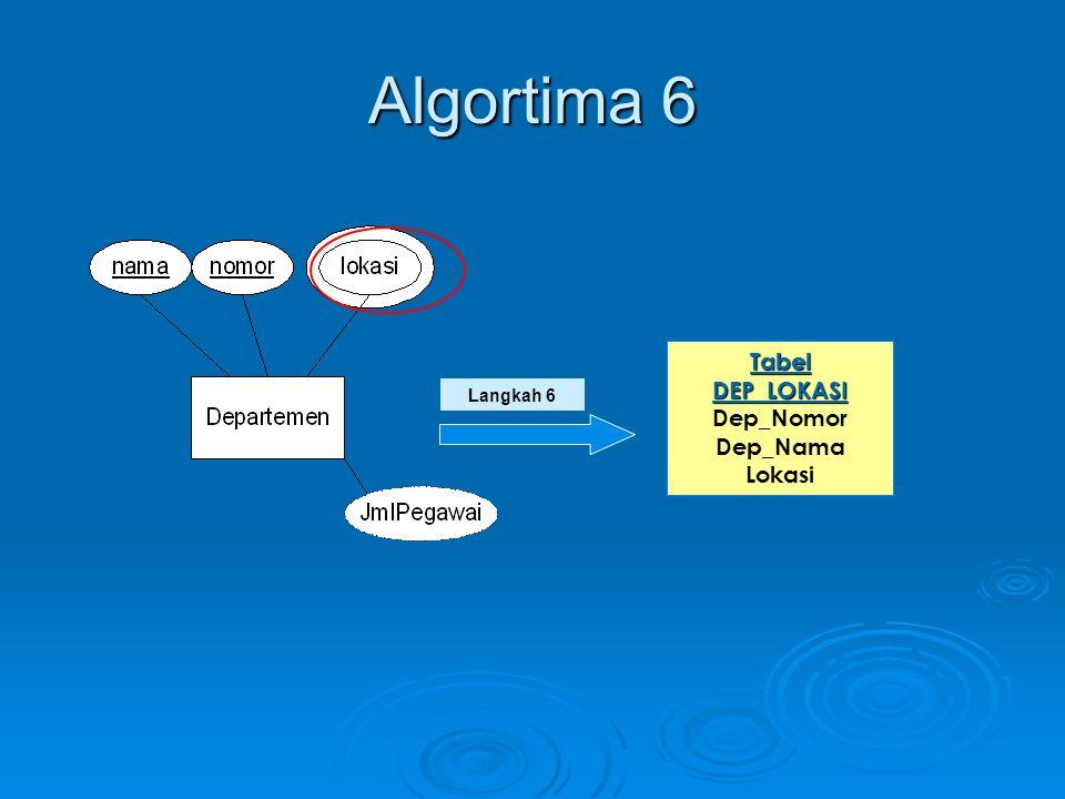 Algortima 6 Tabel DEP_LOKASI Dep_Nomor Dep_Nama Lokasi Langkah 6