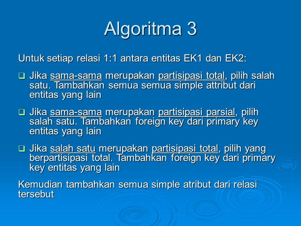 Algoritma 3 Untuk setiap relasi 1:1 antara entitas EK1 dan EK2: