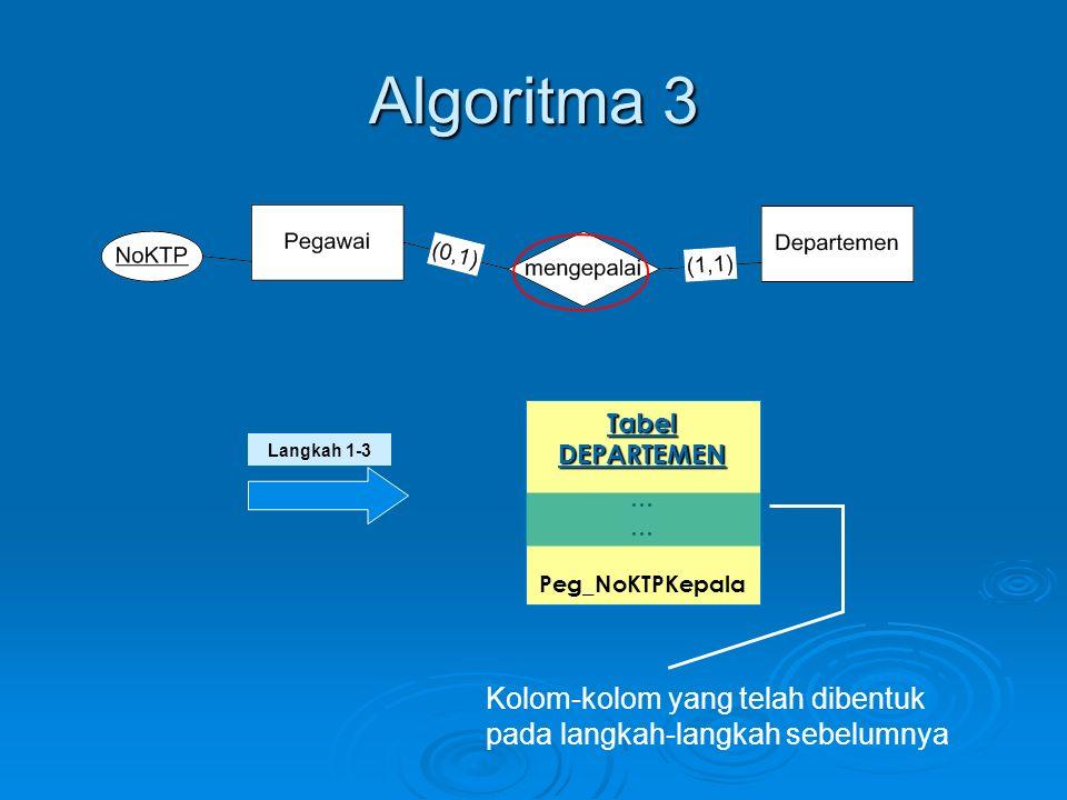 Algoritma 3 Tabel DEPARTEMEN. … … Peg_NoKTPKepala.