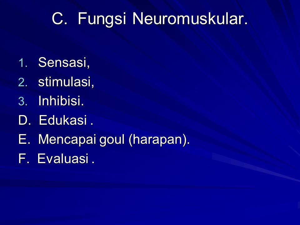 C. Fungsi Neuromuskular.