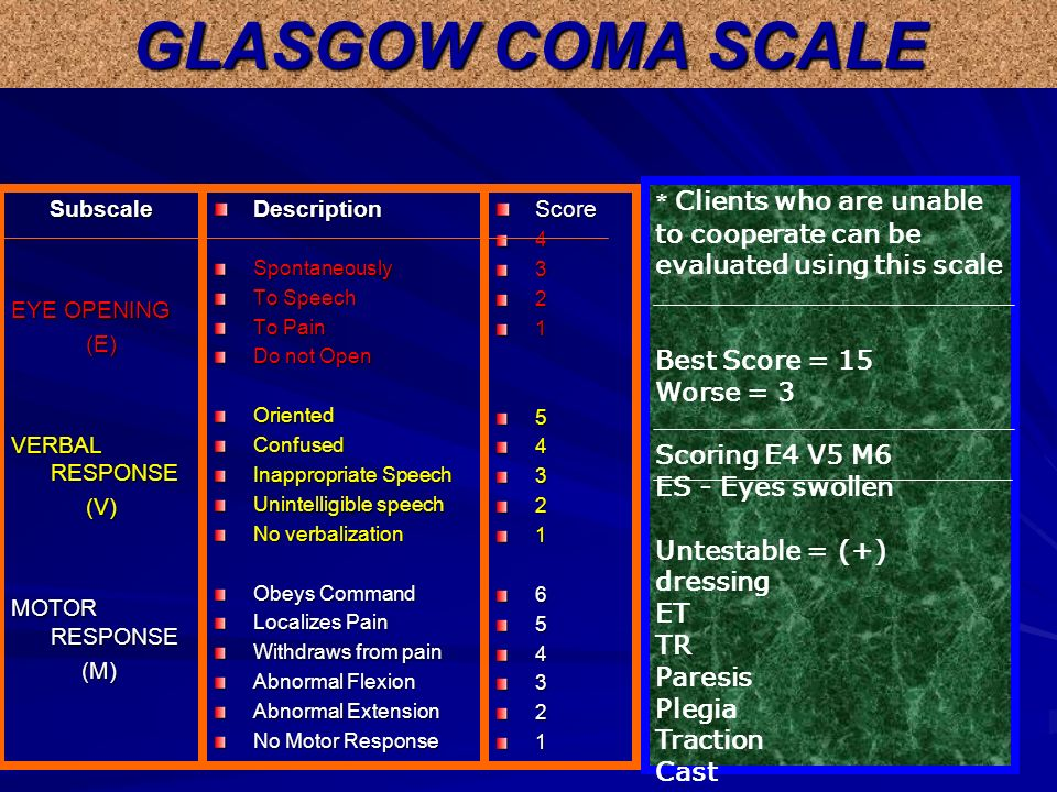 GLASGOW COMA SCALE * Clients who are unable to cooperate can be evaluated using this scale. Best Score = 15.