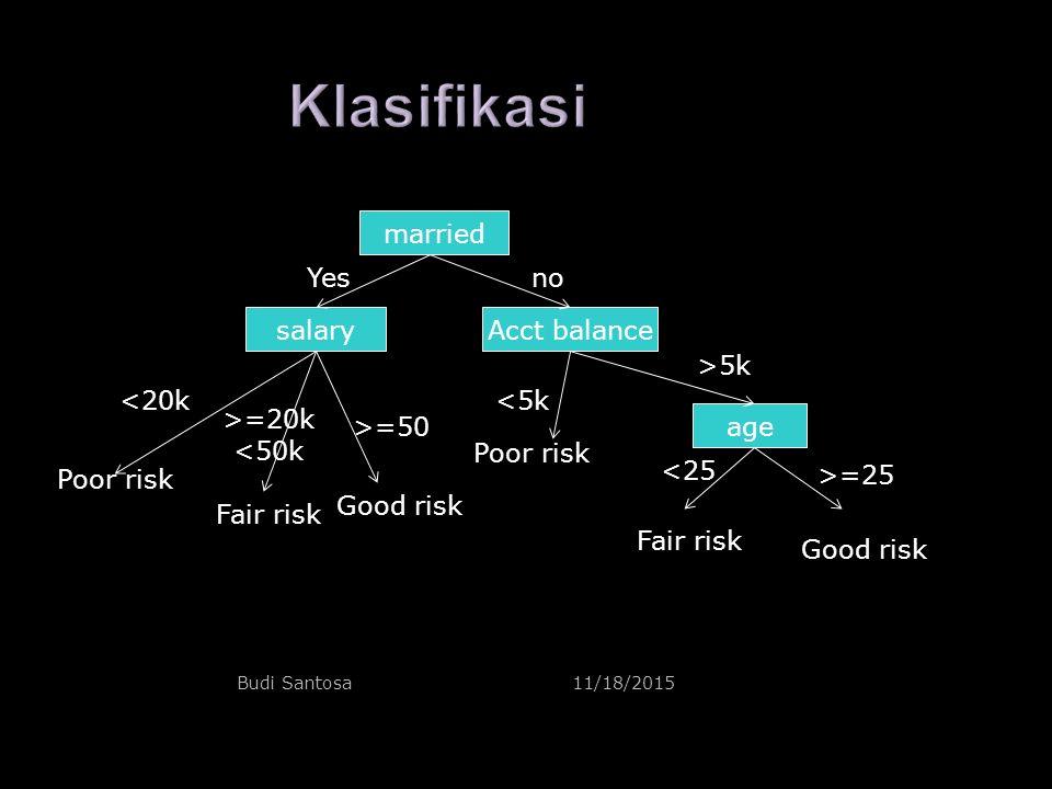 Klasifikasi married Yes no salary Acct balance >5k <20k <5k