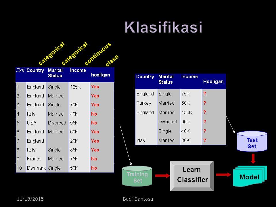 Klasifikasi Learn Classifier Model categorical continuous class Test