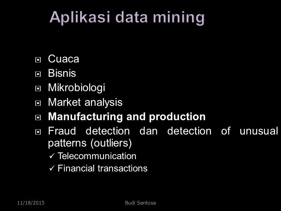 Aplikasi data mining Cuaca Bisnis Mikrobiologi Market analysis