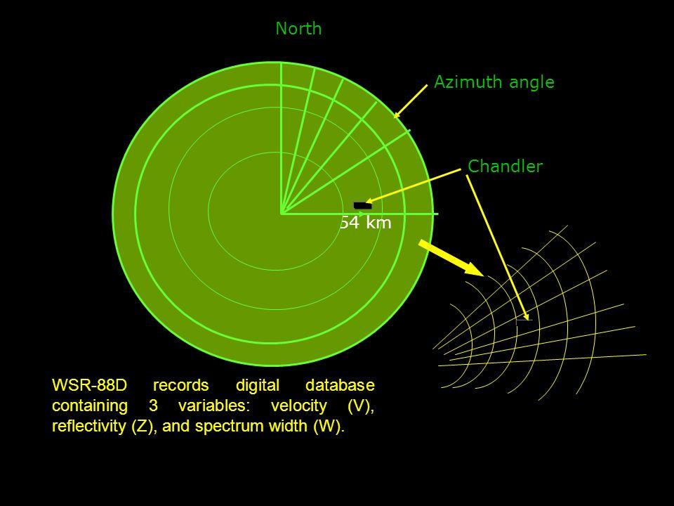 North Azimuth angle. Chandler. 54 km.