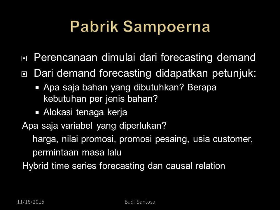 Pabrik Sampoerna Perencanaan dimulai dari forecasting demand