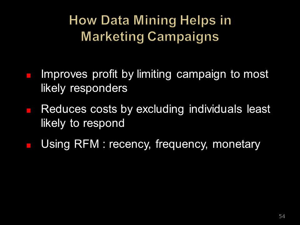 How Data Mining Helps in Marketing Campaigns