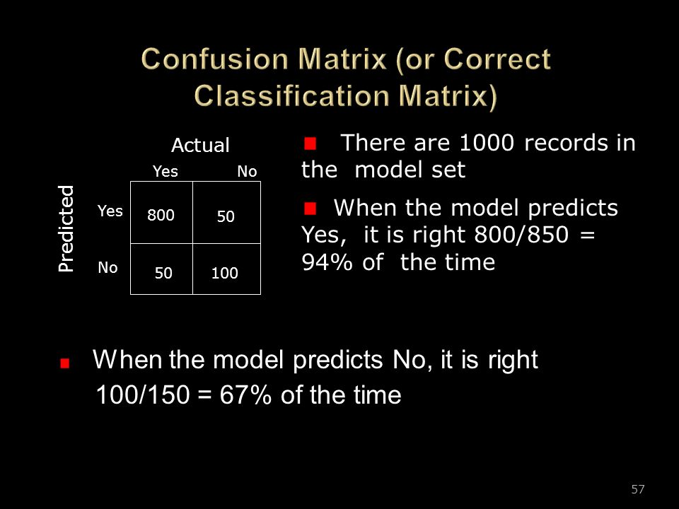Confusion Matrix (or Correct Classification Matrix)