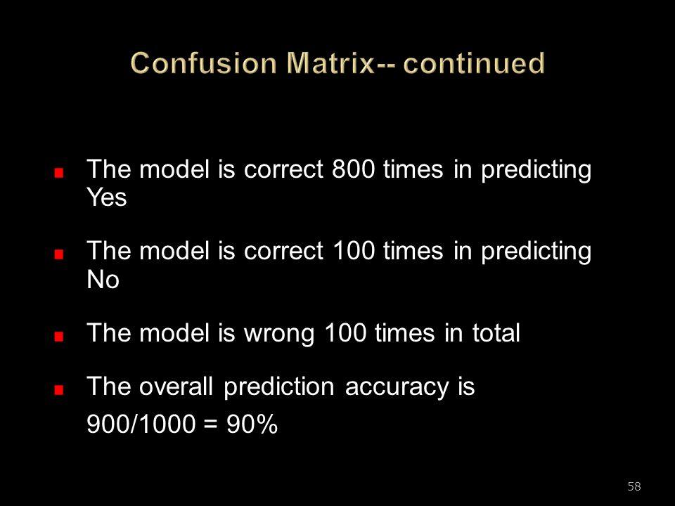 Confusion Matrix-- continued