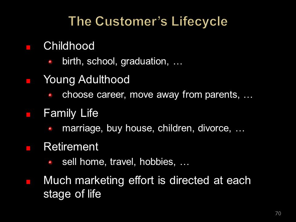 The Customer's Lifecycle