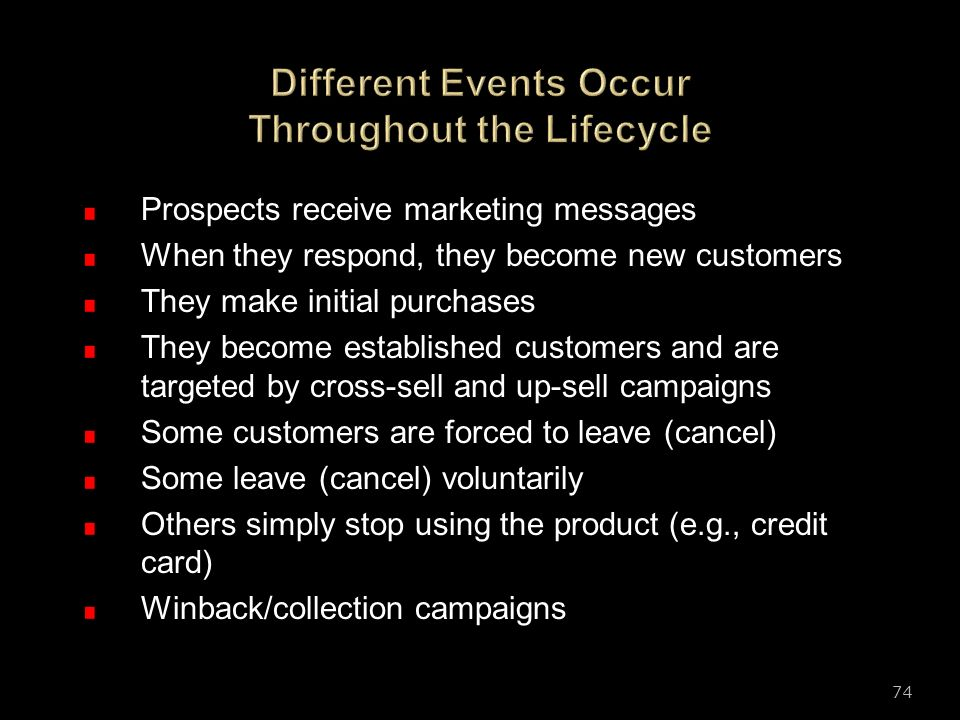 Different Events Occur Throughout the Lifecycle