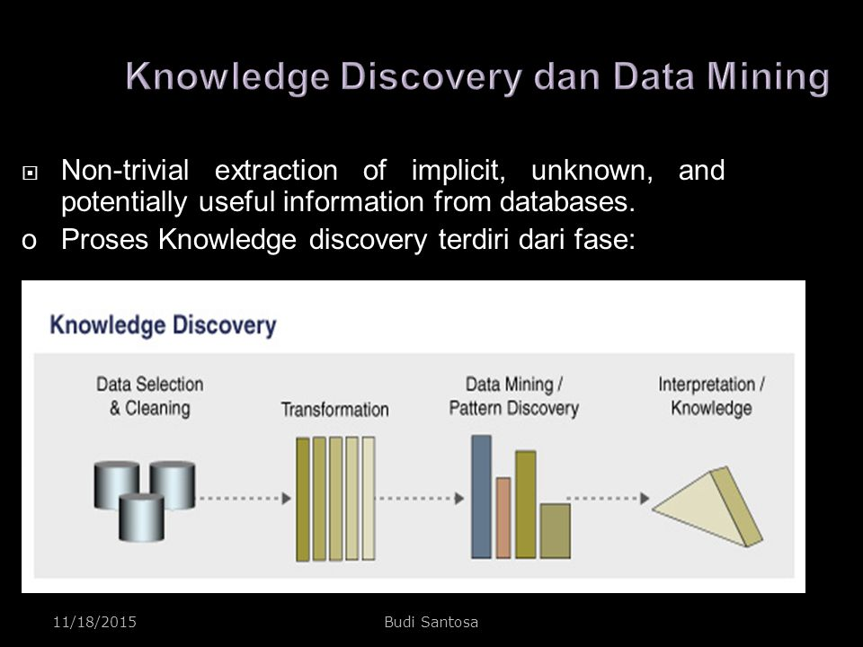 Knowledge Discovery dan Data Mining