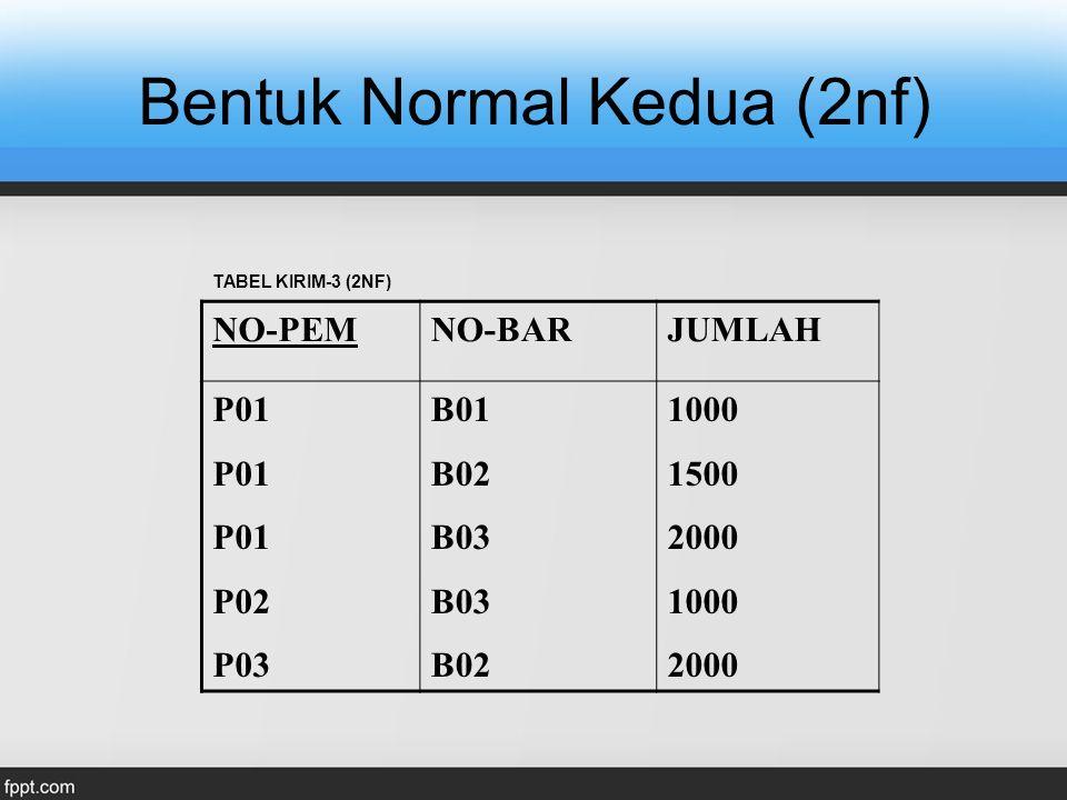 Bentuk Normal Kedua (2nf)