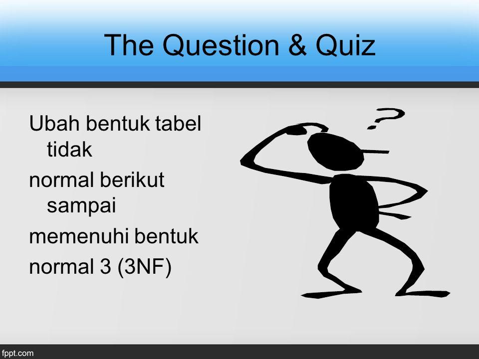 The Question & Quiz Ubah bentuk tabel tidak normal berikut sampai