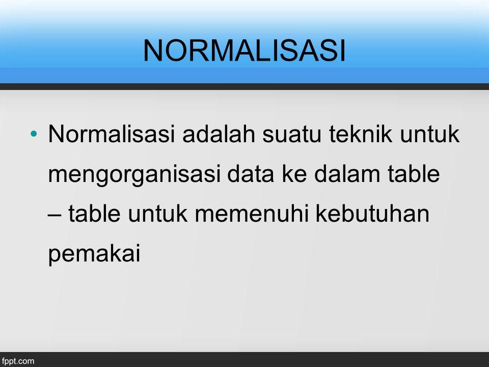 NORMALISASI Normalisasi adalah suatu teknik untuk mengorganisasi data ke dalam table – table untuk memenuhi kebutuhan pemakai.
