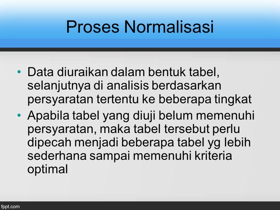 Proses Normalisasi Data diuraikan dalam bentuk tabel, selanjutnya di analisis berdasarkan persyaratan tertentu ke beberapa tingkat.