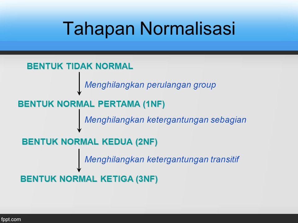 Tahapan Normalisasi BENTUK TIDAK NORMAL Menghilangkan perulangan group