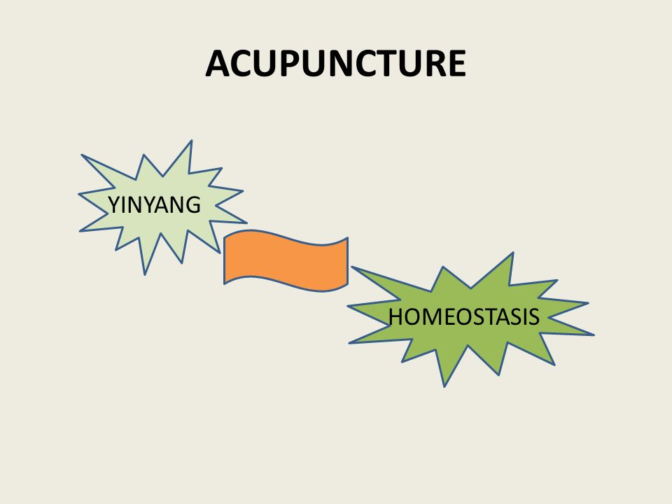 ACUPUNCTURE YINYANG HOMEOSTASIS
