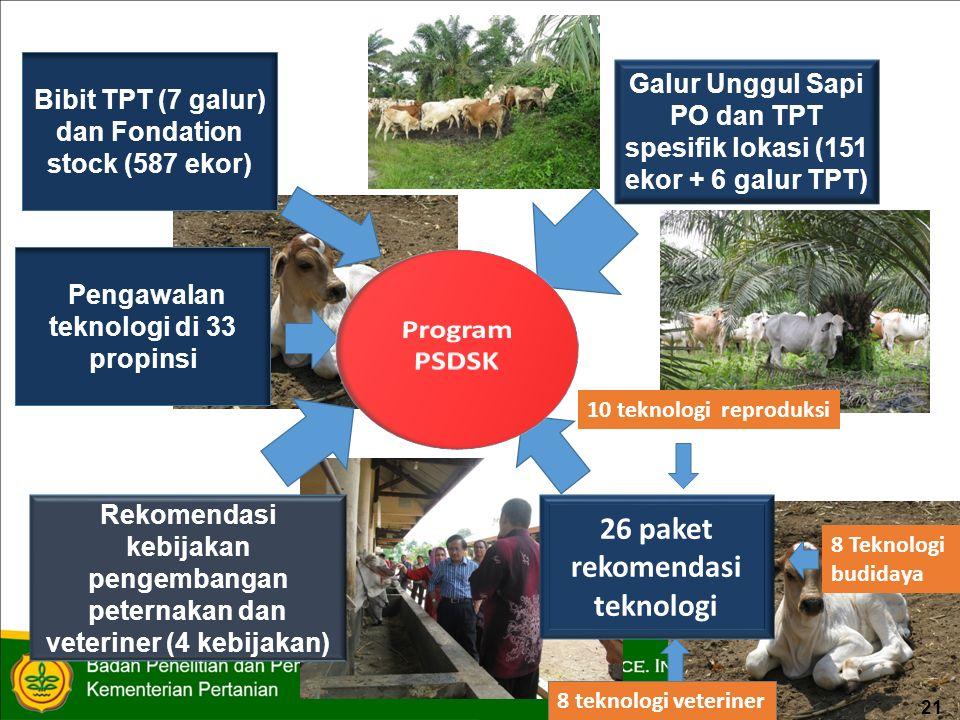 Program PSDSK 26 paket rekomendasi teknologi