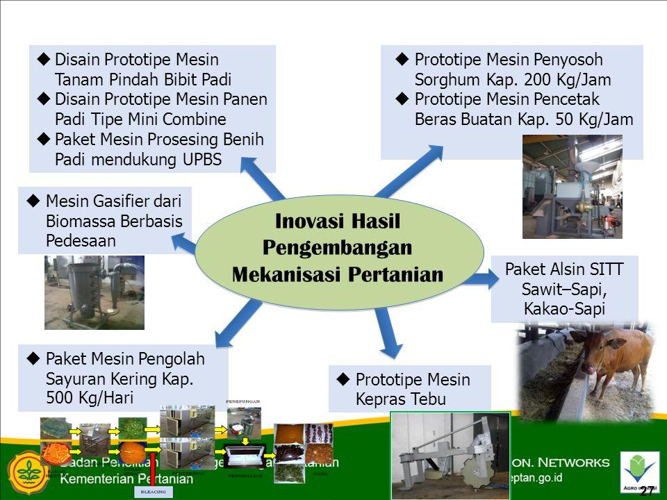 Inovasi Hasil Pengembangan Mekanisasi Pertanian