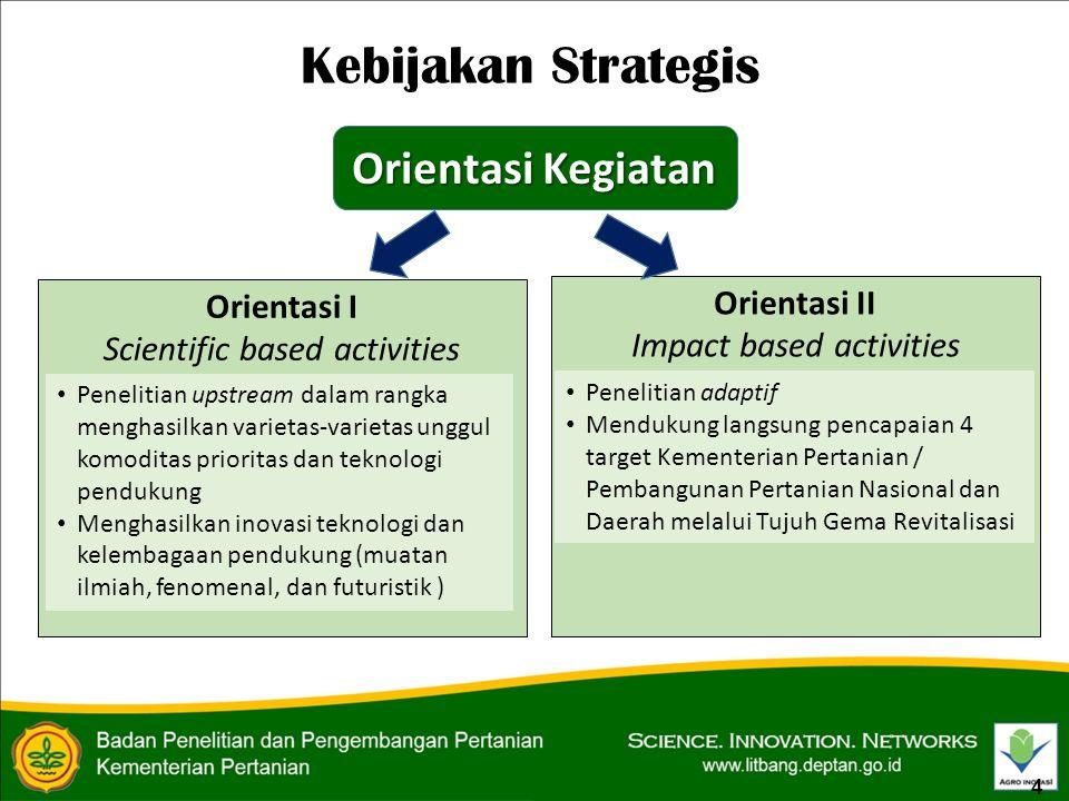 Kebijakan Strategis Orientasi Kegiatan Orientasi II Orientasi I