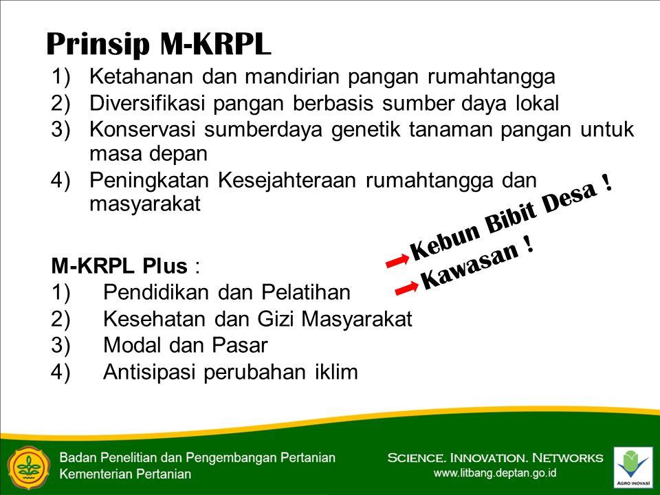 Prinsip M-KRPL Kebun Bibit Desa ! Kawasan !