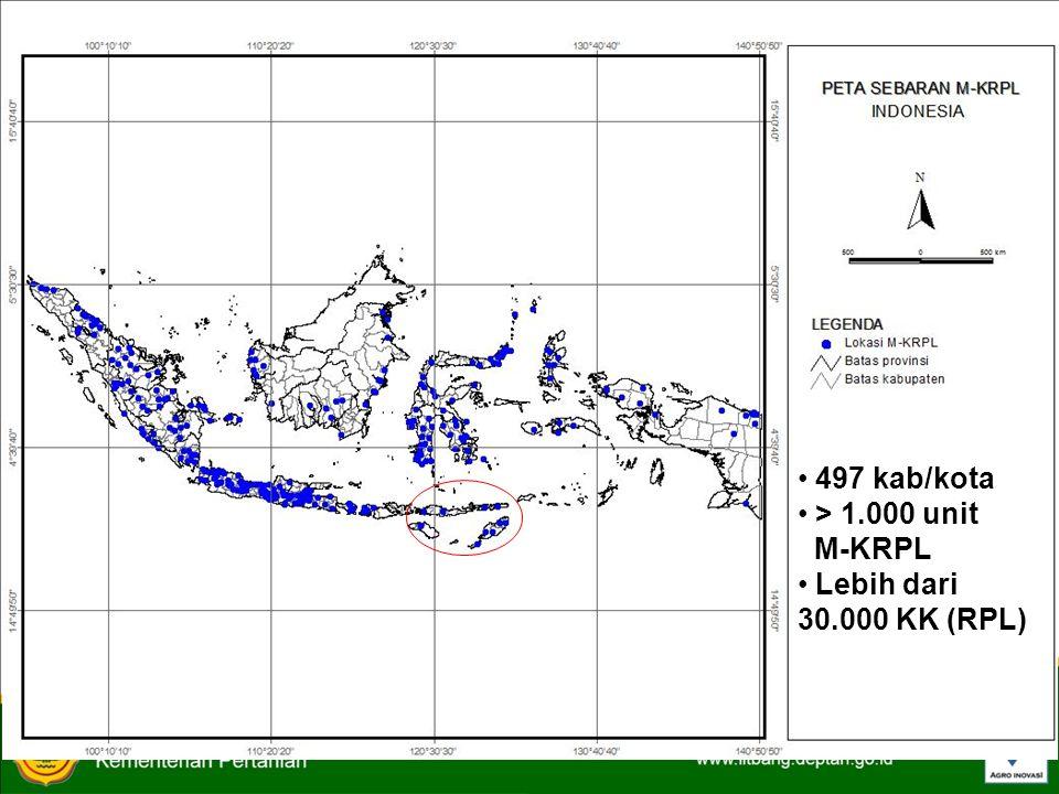 497 kab/kota > 1.000 unit M-KRPL Lebih dari 30.000 KK (RPL)