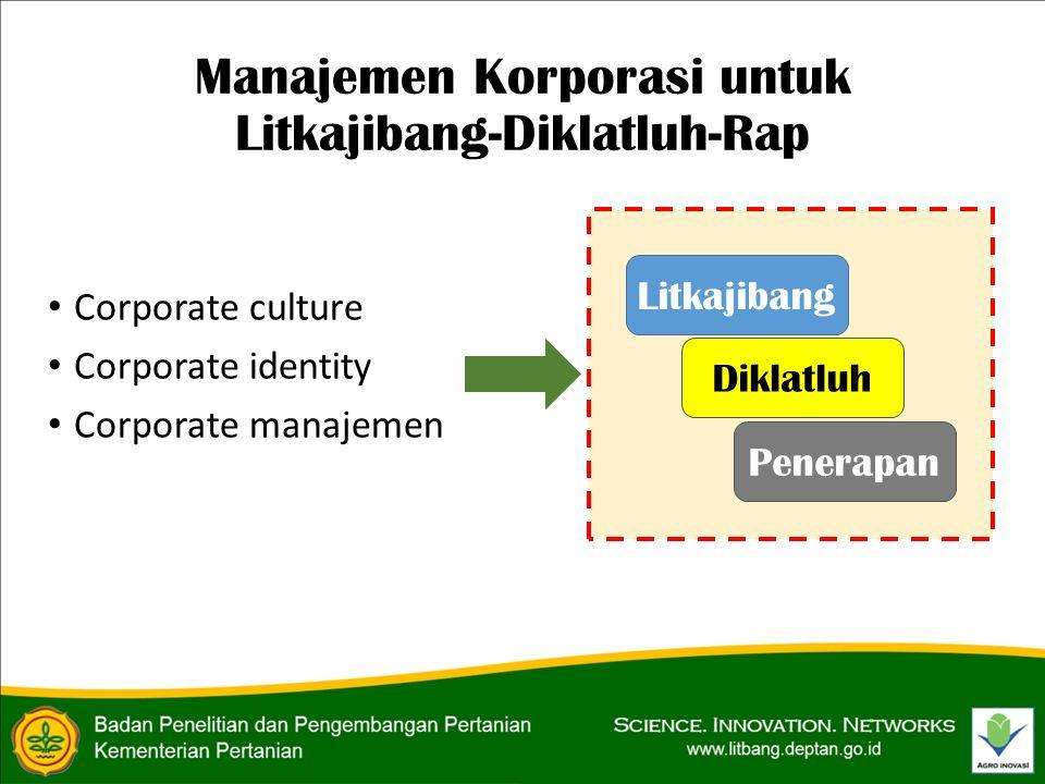 Manajemen Korporasi untuk Litkajibang-Diklatluh-Rap