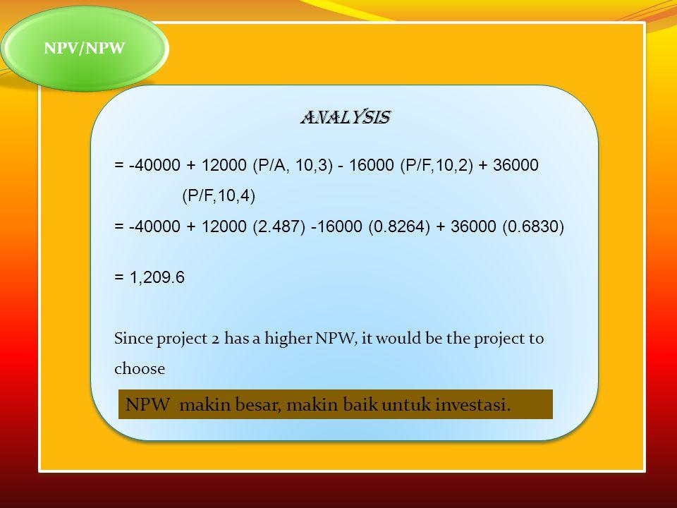 NPW makin besar, makin baik untuk investasi.