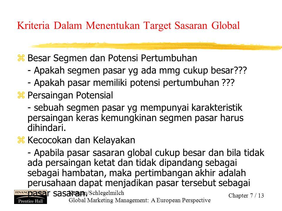 Kriteria Dalam Menentukan Target Sasaran Global
