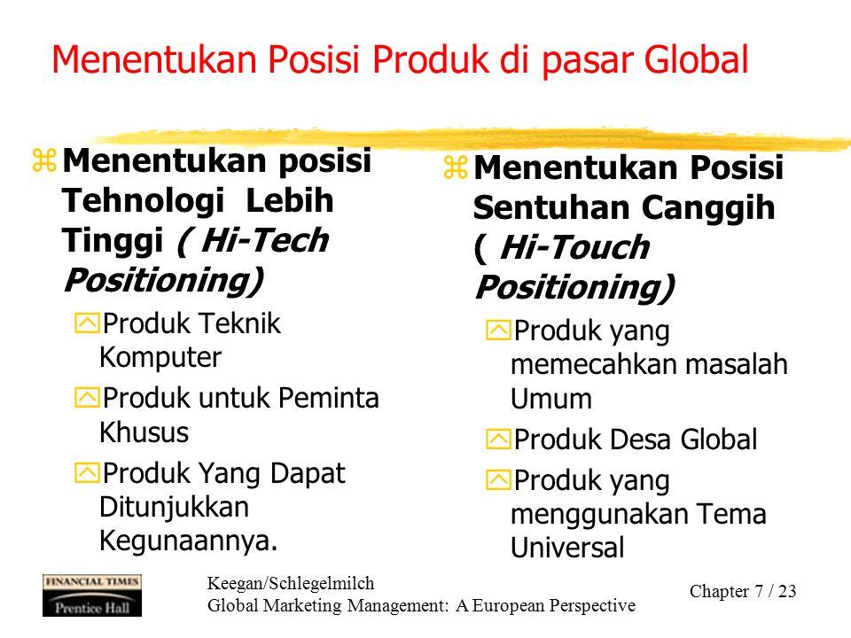 Menentukan Posisi Produk di pasar Global