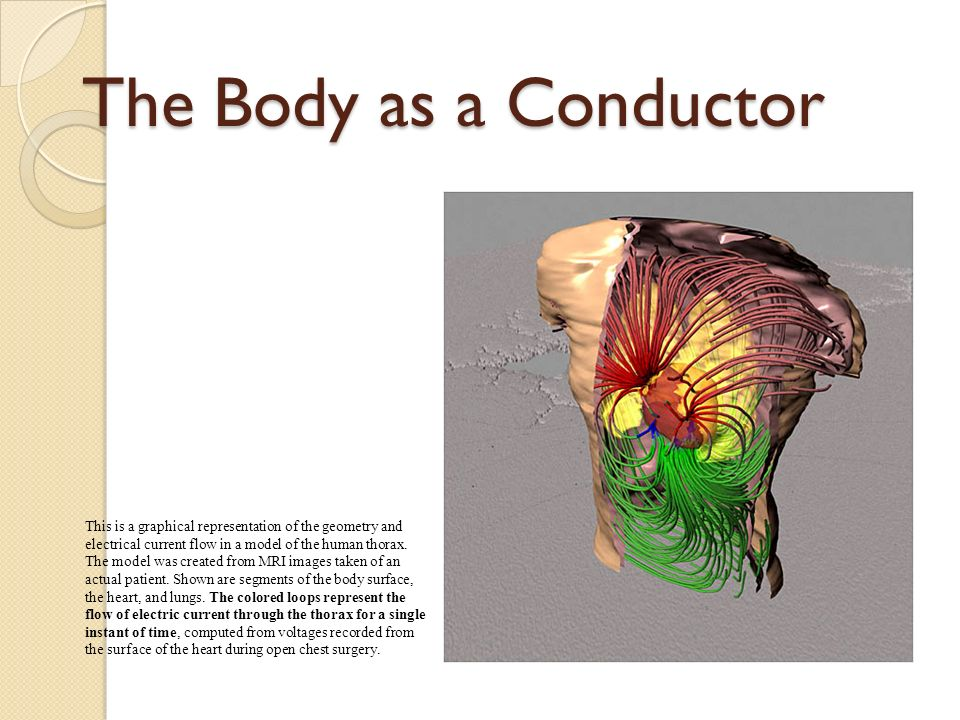 The Body as a Conductor