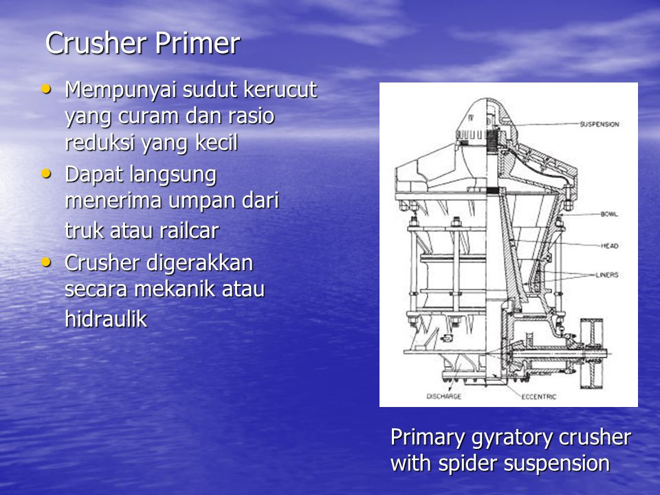 Primary gyratory crusher with spider suspension