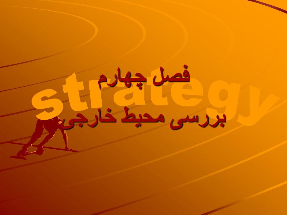 فصل چهارم strategy بررسی محیط خارجی