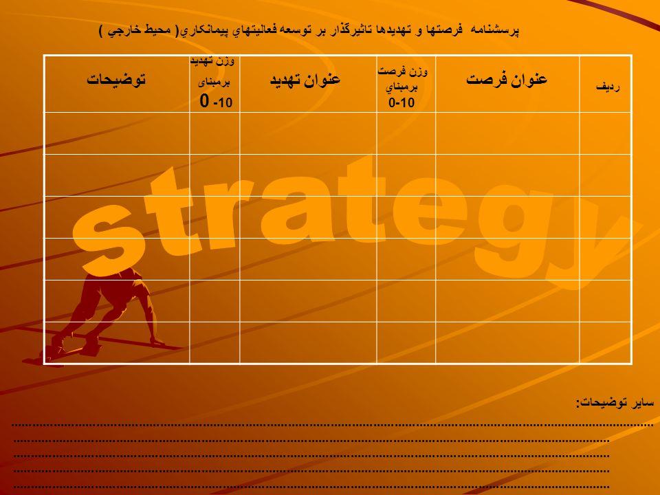 strategy توضيحات عنوان تهديد عنوان فرصت