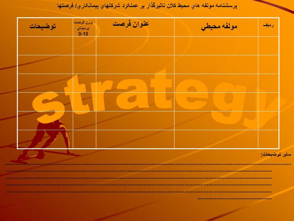 strategy عنوان فرصت توضيحات محيطي مولفه