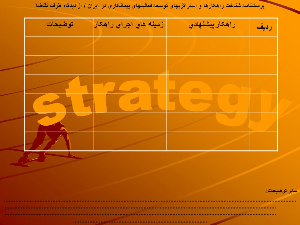 strategy توضيحات زمينه هاي اجراي راهکار راهکار پيشنهادي رديف