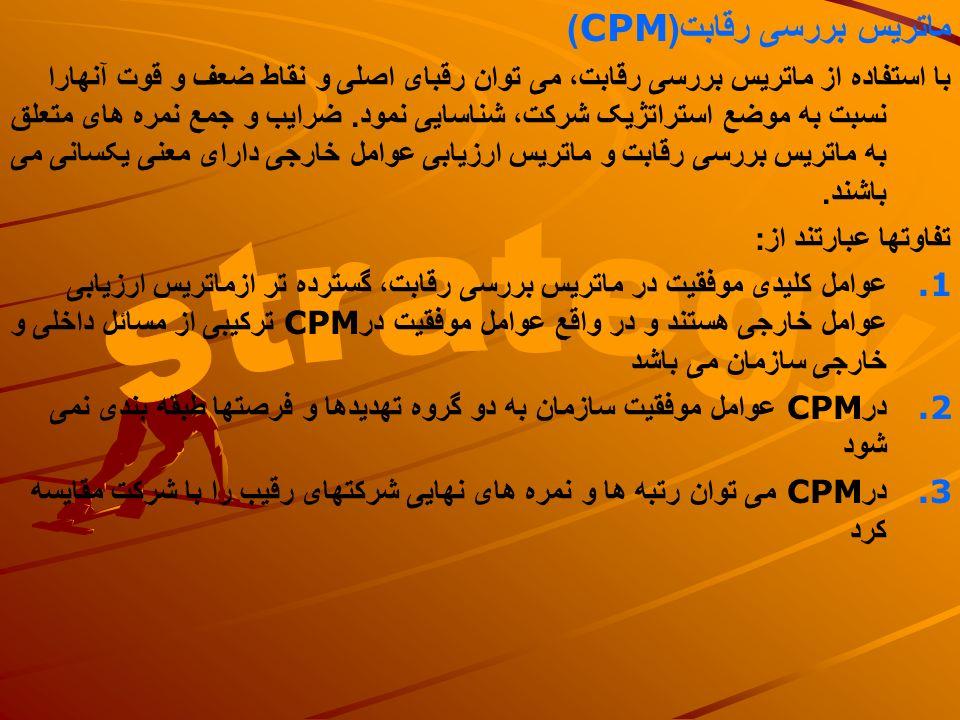 strategy ماتریس بررسی رقابت(CPM)