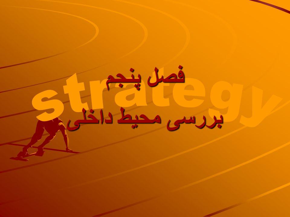 فصل پنجم strategy بررسی محیط داخلی