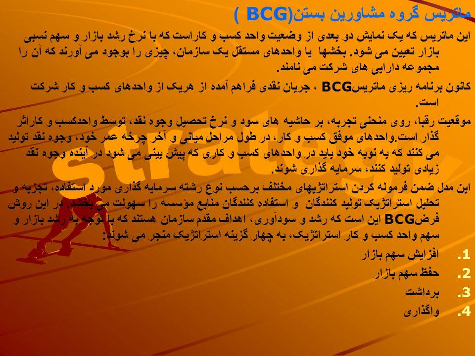 strategy ماتریس گروه مشاورین بستن(BCG )