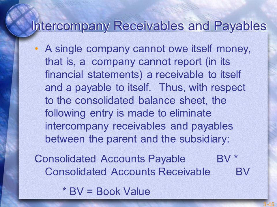 Intercompany Receivables and Payables