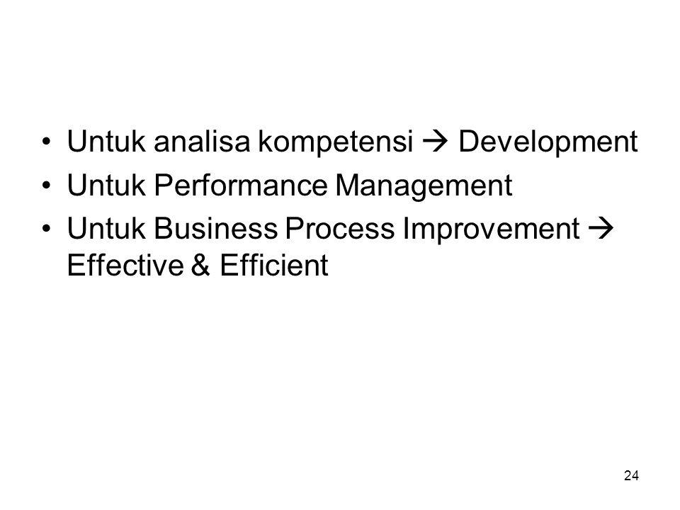 Untuk analisa kompetensi  Development