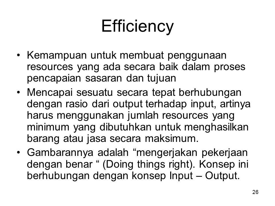 Efficiency Kemampuan untuk membuat penggunaan resources yang ada secara baik dalam proses pencapaian sasaran dan tujuan.