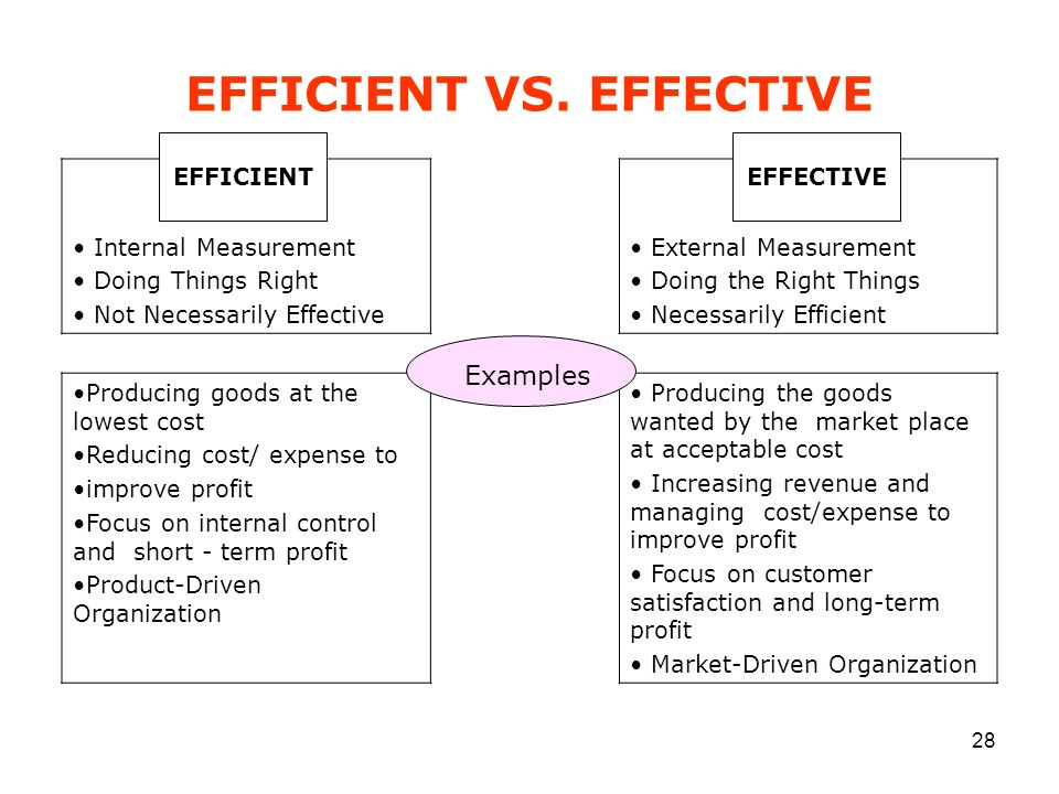 EFFICIENT VS. EFFECTIVE